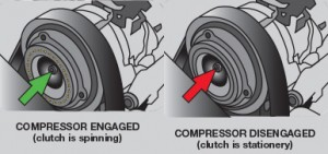 compressor engaged and disengaged