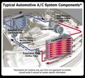 ac-diagram-300x274