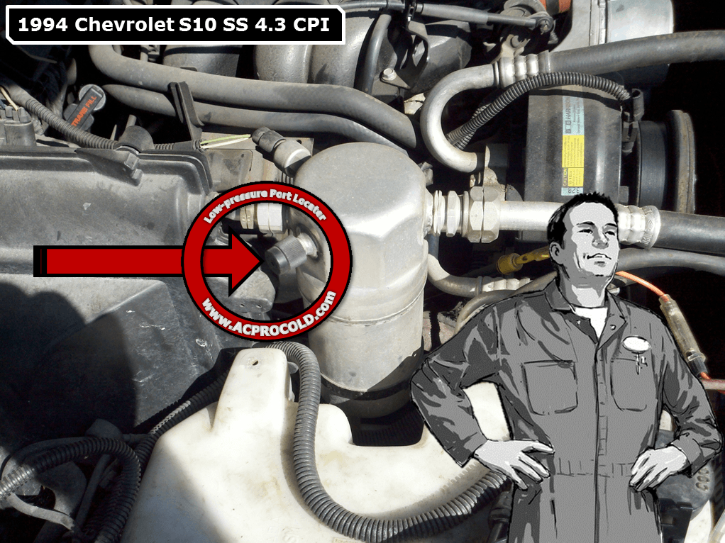 Service manual [How To Recharge 1995 Acura Integra Ac ...