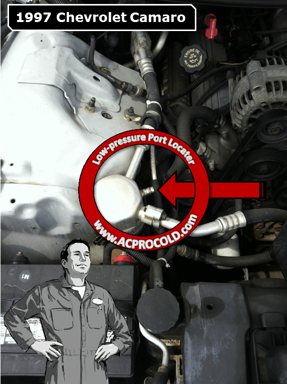 [How To Put Refrigerant In A 1998 Chevrolet Tracker] - How ...